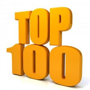 university rankings 大 學 排 名